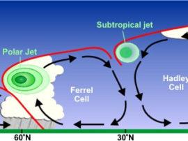 Global Warming, Jet Stream, Vortice Polare, fenomeni estremi, forse tutto è correlato